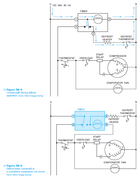 DEFROST TIMER CIRCUITS SCHEMATIC DIAGRAM SAMPLE AND DEFINITION | ALL ABOUT  MECHANICAL ENGINEERING | Hvac Defrost Wiring Connection Diagram |  | ABOUT MECHANICAL ENGINEERING