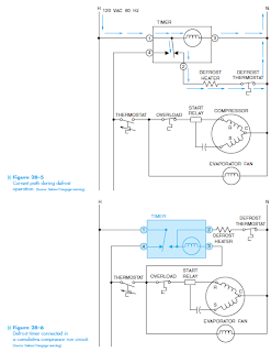 defrost timer circuits schematic diagram sample and definition all about mechanical engineering
