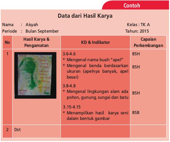 contoh format catatan hasil karya bulanan PAUD: