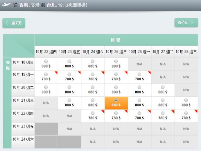 長榮航空 重陽節出發,每人HK$880連稅
