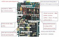 nokia 6300 signal repair