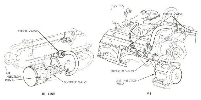 396 big block chevy engine diagram