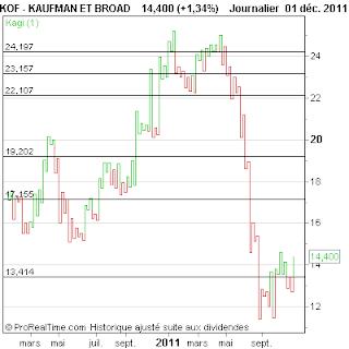 KAUFMAN+ET+BROAD.png