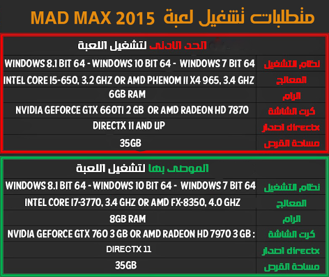 متطلبات تشغيل لعبة Mad Max