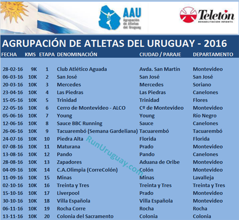 Calendario AAU 2016