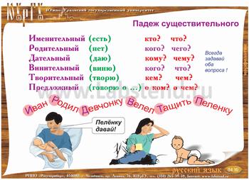 репетитор начальных классов по английскому языку москва
