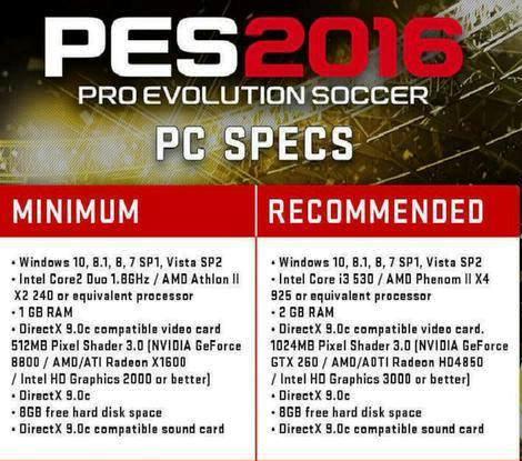 Spesifikasi Resmi PES 2016 dari Konami