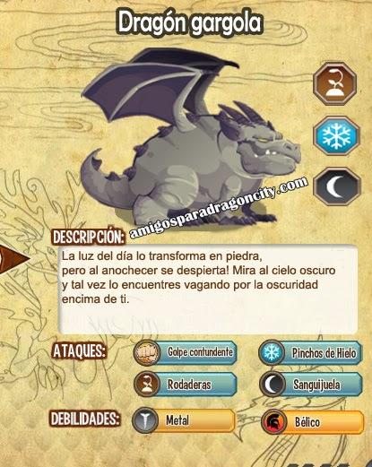 imagen de las caracteristicas del dragon gargola