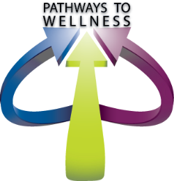 Emotional Wellness Logo http://empoweredwalkingministries.blogspot.com/2013/05/what-does-it-mean-to-be-well.html