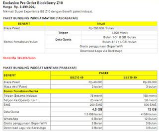 Paket Bundling Indosat