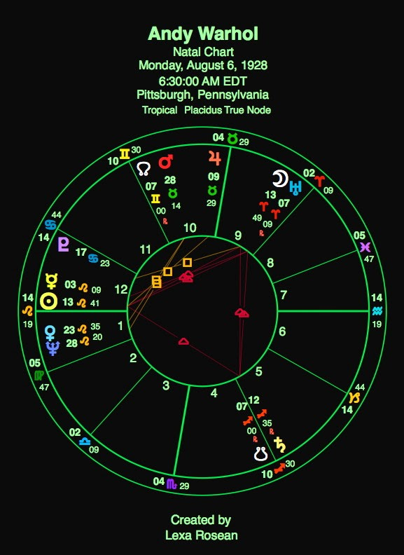 "Need an Astrological Chart? <a href=""http://www.lexarosean.com/consult.htm"">click here</a>"
