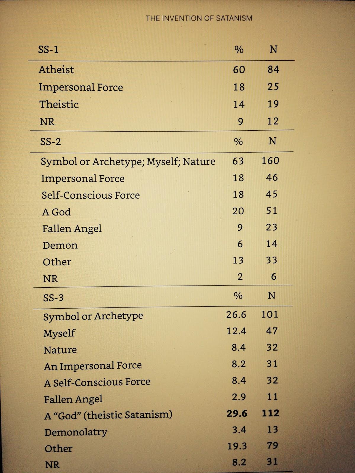 Aigreurs administratives pourquoi j 39 ai beaucoup moins for La peur du nombre 13