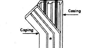 Electrical Topics Wooden Casing And Capping Wiring