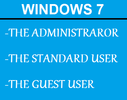 How to log on to Windows 7 as an administrator