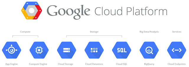 Google Cloud Platform Icons