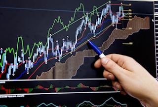 strategi day trading