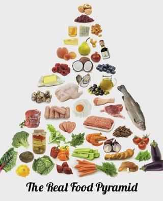 La pirámide alimentaria saludable