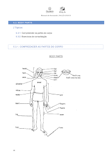 body-parts-ingles