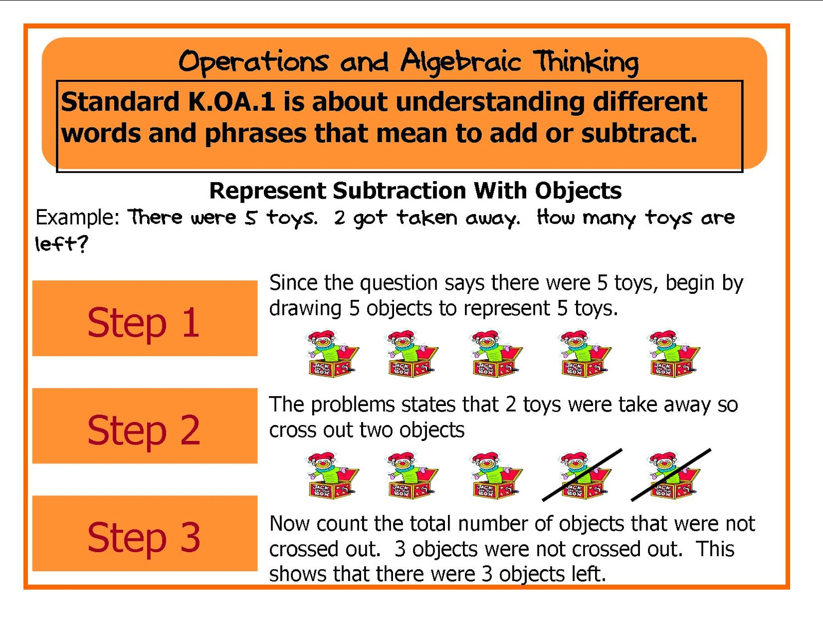 Simply Centers Illustrated Step By Step Math Flowcharts For