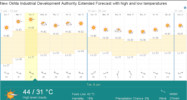Weather Info Graph - June 2015 first fotnight weather forecast