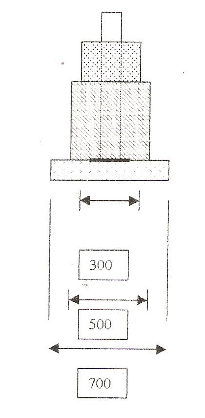 Power engineering pole foundation for Post and pillar foundation