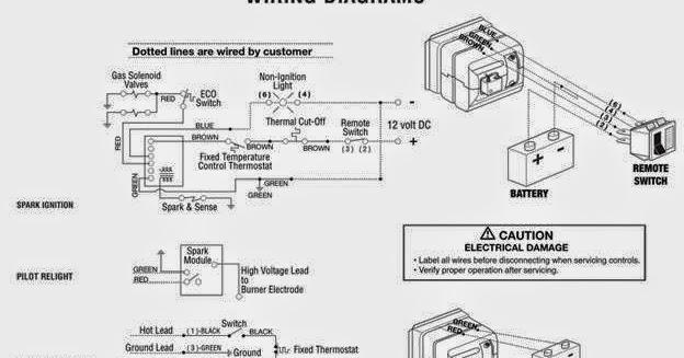 dagirls rv  water heater propane    electric mod