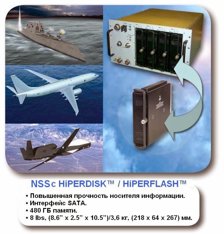 Сетевая система хранения данных ALL-S/TAR™ NSS