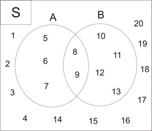 Hai matematika menyajikan himpunan dengan diagram venn setelah kita mempelajari materi himpunanuntuk pengembangan selanjutnya kita belajar tentang menyajikan himpunan dengan diagram venn ccuart Choice Image