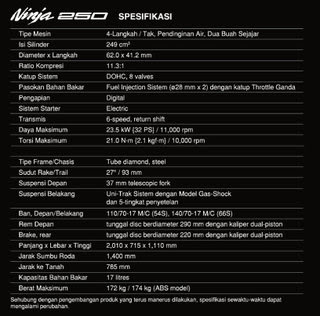 Spesifikasi New Kawasaki Ninja 250