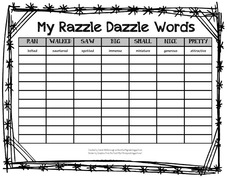 Analyzing Word Choices Worksheets