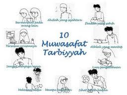 10 Muwasawat Tarbiah