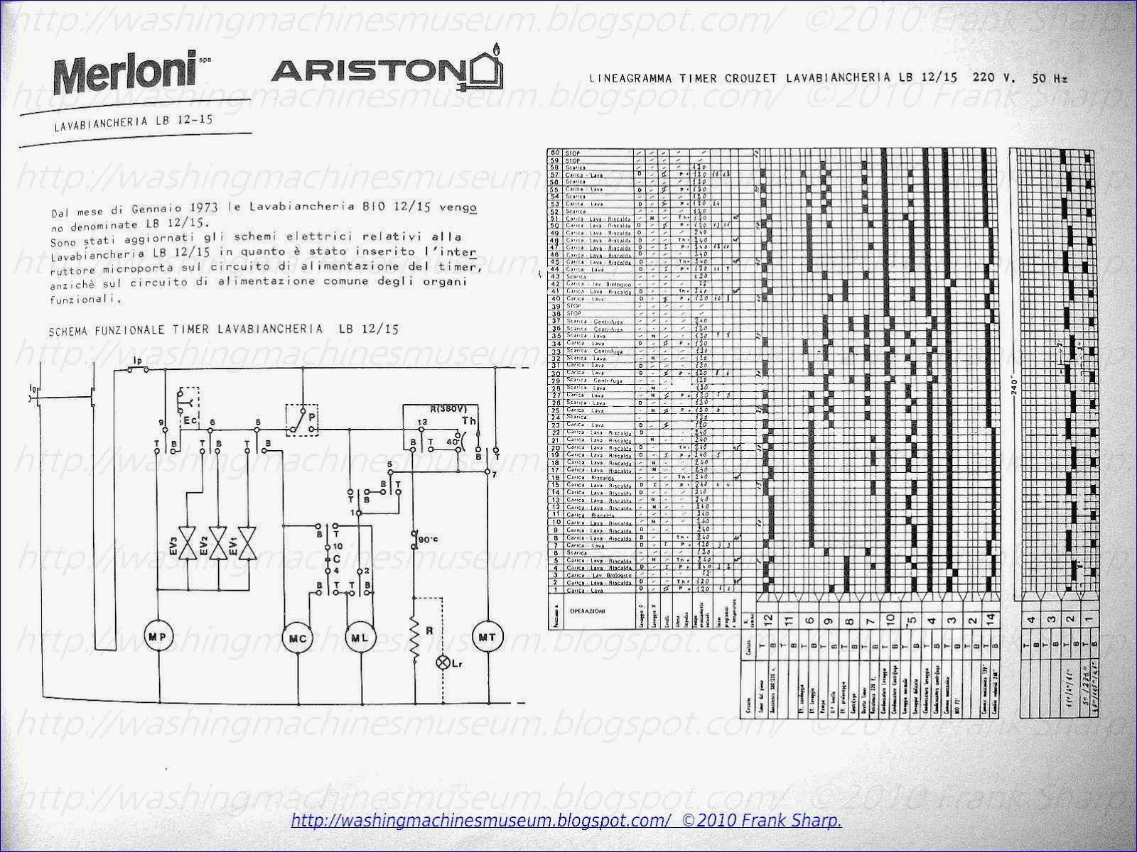Ariston Washing Machine Wiring Diagram Wiring Diagram | Www ...