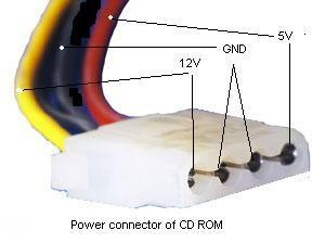 Converting CD-ROM drive to audio CD player