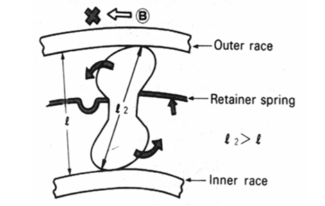 outer race