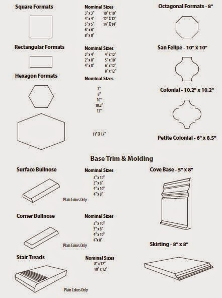 Chart Avente Tile Shapes Sizes And Formats Of Cement Tile