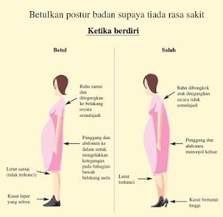 Tips Memilih Kasut yang Sesuai Ketika Hamil