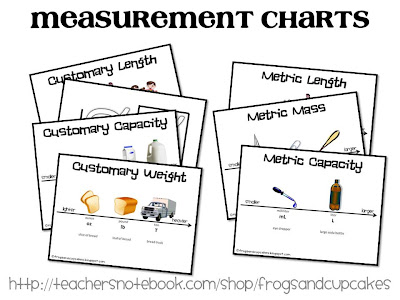 Tales Of Frogs And Cupcakes: Measurement Charts Freebie