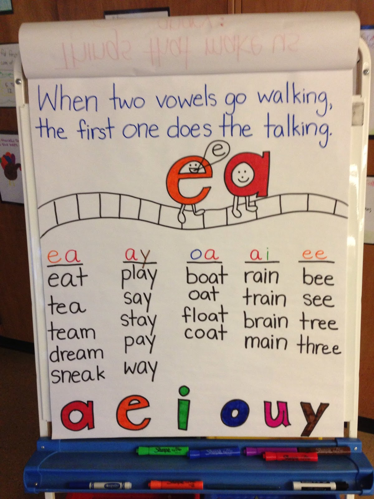 Short Vowels And Long Vowels Lessons Tes Teach