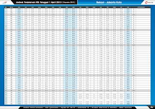 Jadwal KRL per 1 April 2013 Jakarta Kota -Bekasi