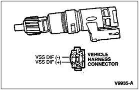 ford escort wiring diagram 1997 with Sensor Vss El Sensor De Velocidad Del on 2000 Honda Civic Stereo Wiring Diagram further Fuse Box Under Hood 1998 Jeep Wrangler together with 1pf0p Hi Looking 1993 Plymouth Sundance Will Not Start in addition 1997 Ford Contour Starter Location likewise T10388882 Torque specs.