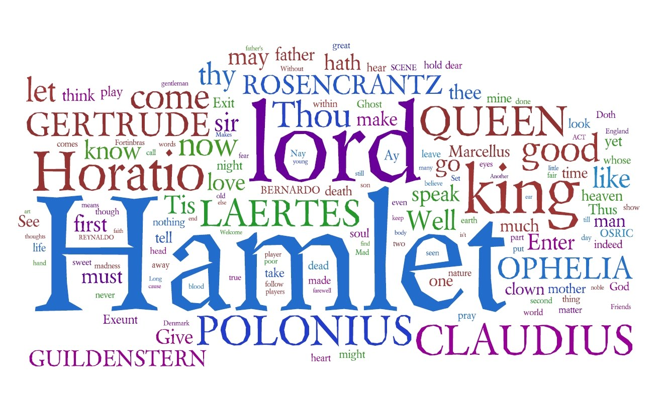 Day  Hamlet Word Cloud