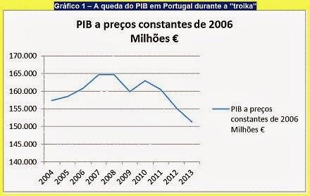 queda_do_PIB_durante_a_Troika (23K)