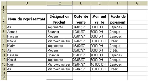 t-d-info-efm-Logiciels-d-application-4