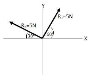 Fisika Untuk Man Kronjo Soal Remedial Fisika Man Kronjo Bab 1