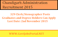 CHANDIGARH ADMINISTRATION - EDUCATION DEPARTMENT RECRUITMENT 2015