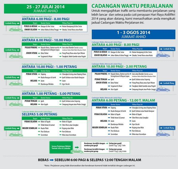 Jadual Perjalanan Hari Raya 2014 Dari PLUS
