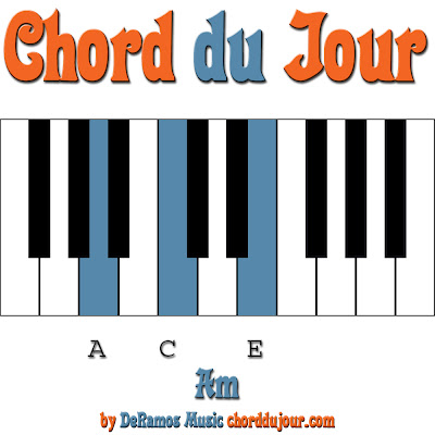 Chord Du Jour Am Chord Piano Backtrack 104k