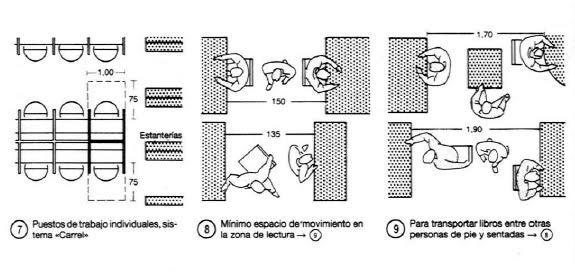 Vladimir brontis el libro de neufert for Medidas en arquitectura pdf