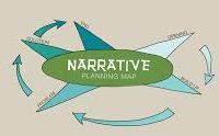 Narrative Text dan Contohnya Serta Penjelasannya
