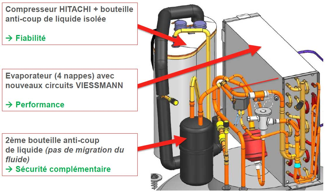 Viessmann vitocal 060 a le plus performant ballon thermodynamique du march - Chauffe eau thermodynamique viessmann ...